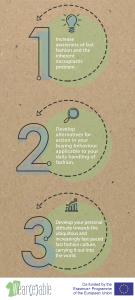 obiettivi del progetto con sfondo